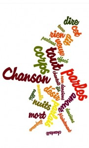 India Song, Wordle